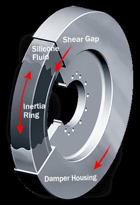 Cutaway view of viscous damper